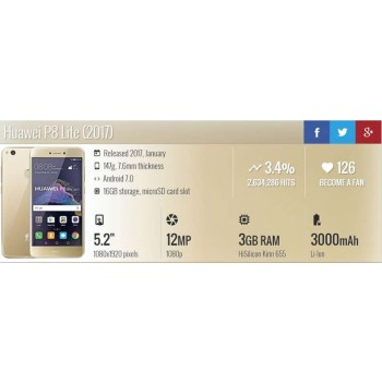 Huawei Phone P8 Lite (2017)